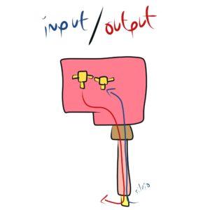 https://neurocaricaturas.com/en/2019/04/08/input-output-brain/